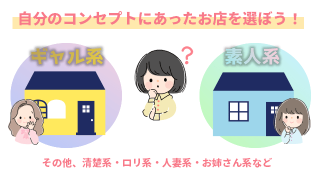 未経験者へのアドバイス① 風俗店は自分のコンセプトに合ったお店を選ぼう!